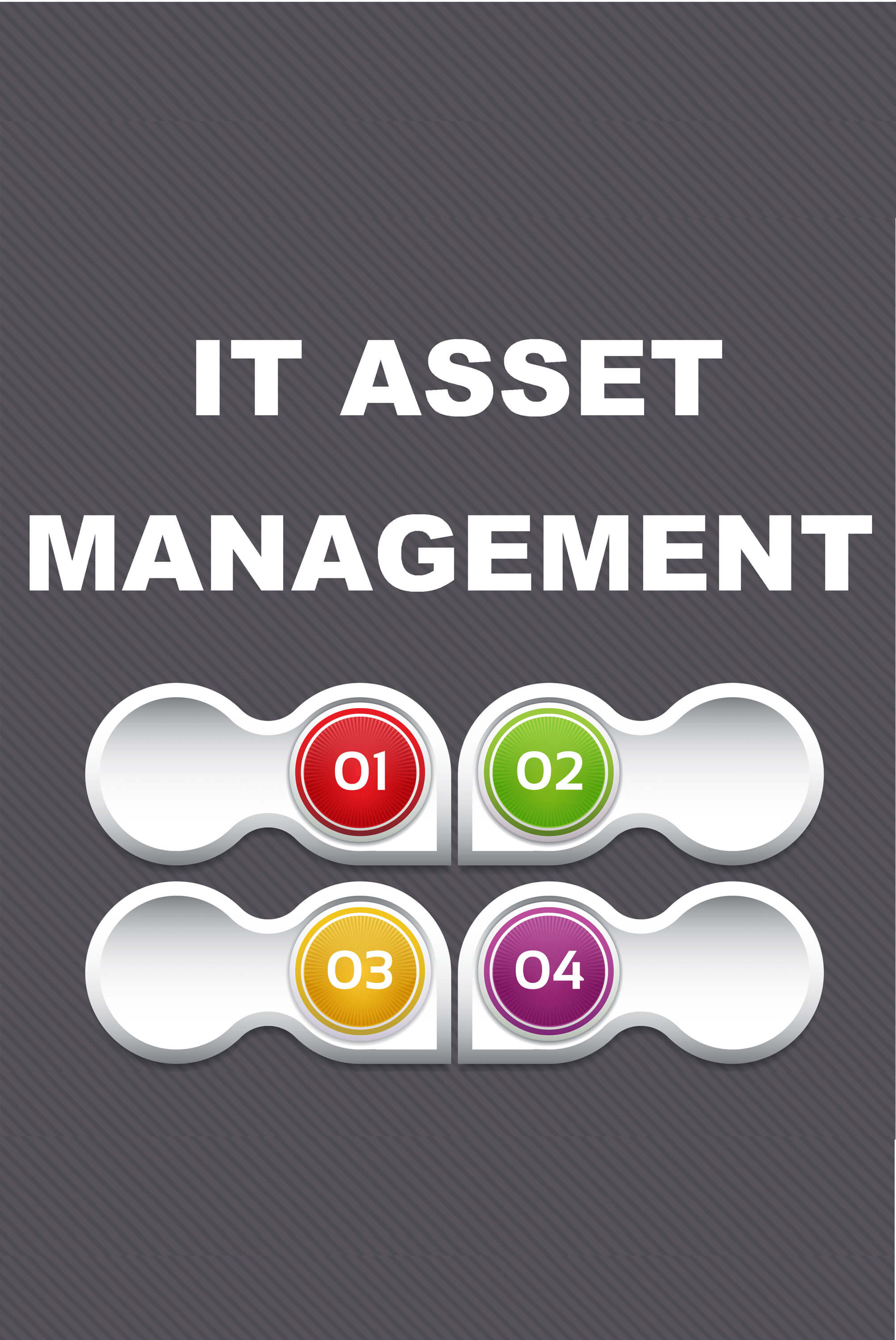 IT Asset Management Recycling Services